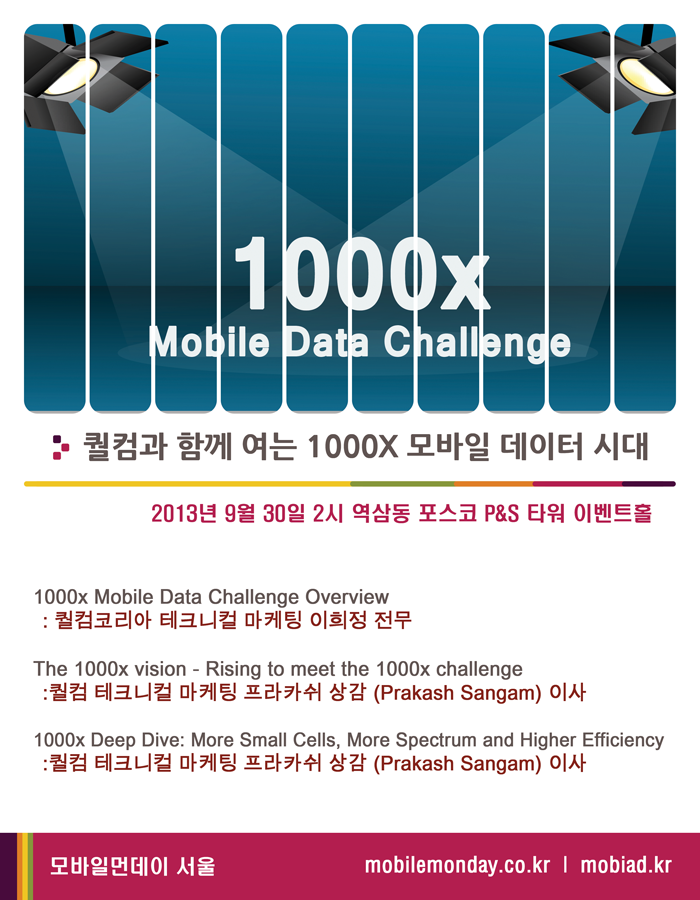 1000x Mobile Data Challenge: Sep 30 – MoMo 19th